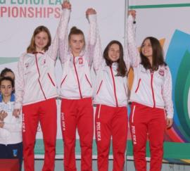 Mistrzostwa Europy juniorów 2017